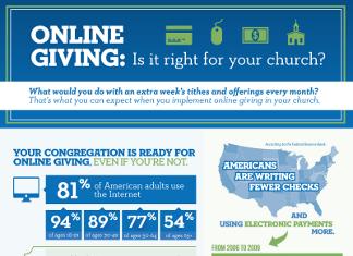 43 Important Church Demographics