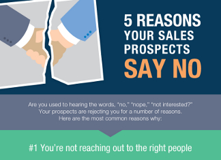 5 Unique Sales Prospecting Techniques