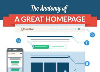 7 Keys to Creating the Perfect Homepage