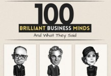 Advice from the Top 100 Business Minds of All-Time