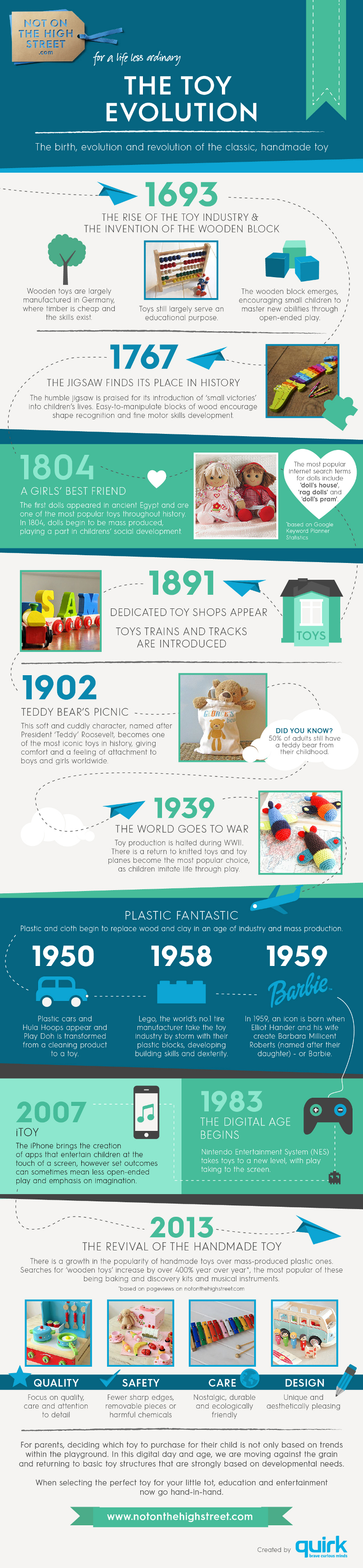 Toy Industry Statistics