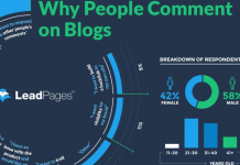 increase-blog-comments