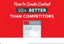 15 Ways to Make Your Blog Posts Awesome