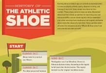 25 Eye Opening Shoe Industry Trends