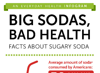 30 Astounding Soft Drink Industry Trends