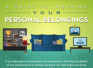 30 Stunning Property and Casualty Insurance Industry Trends