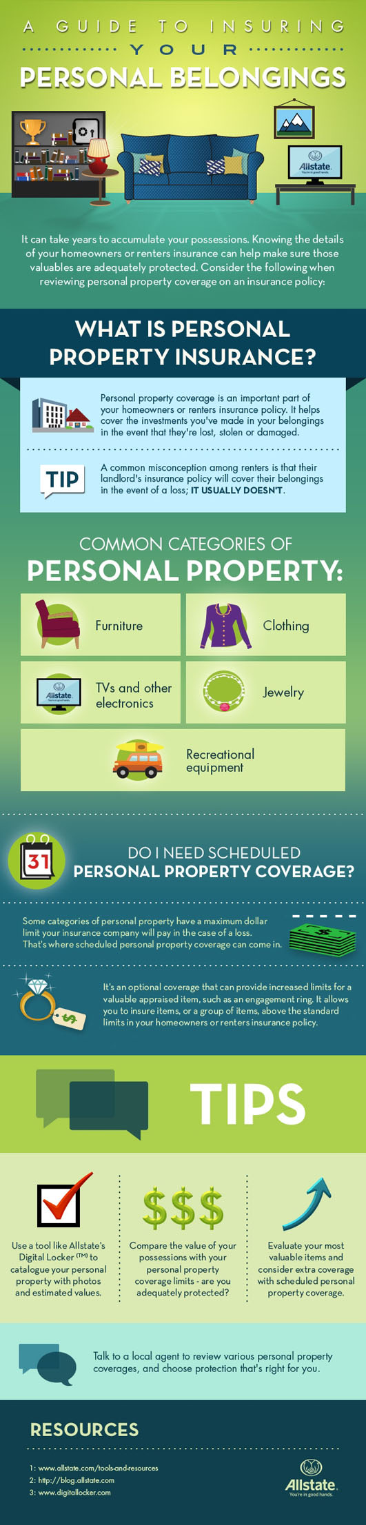 Personal Property Insurance