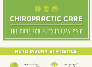 27 Provocative Chiropractic Industry Trends