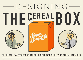 27 Stunning Cereal Industry Trends