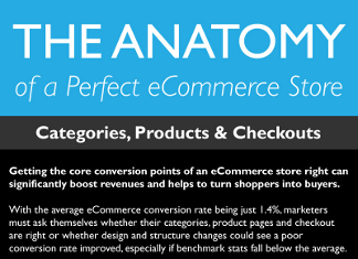 34 eCommerce Store Tips that Will Double Sales