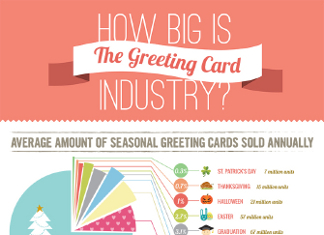 35 astonishing greeting card industry trends brandongaille m4hsunfo