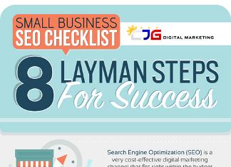8 Essential Steps for SEO Success