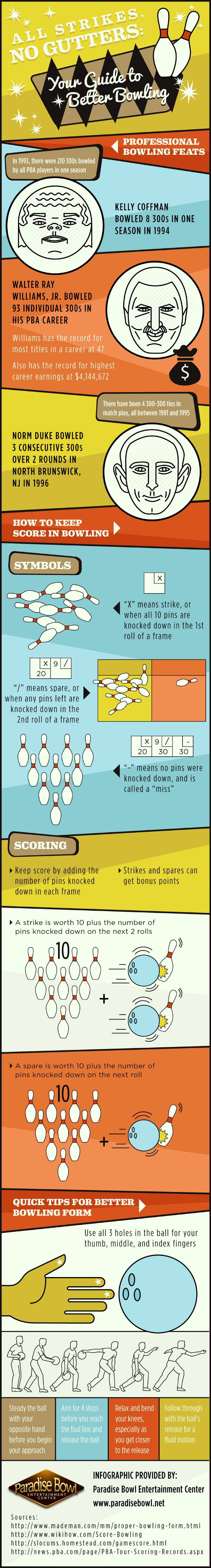 Bowling Facts