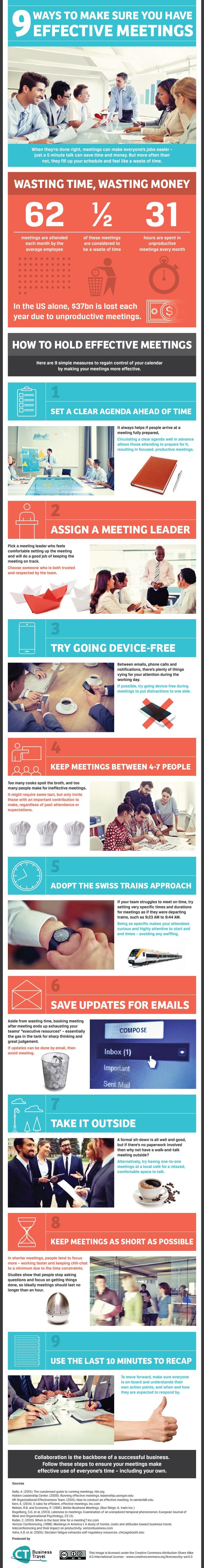 Effective-Team-Meetings