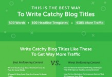 101 Ideas for Good Catchy Blog Post Titles