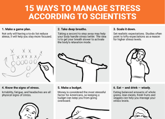 15 Best Stress Management Techniques Proven By Science