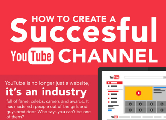 23 Incredible YouTube Channel Marketing Tips