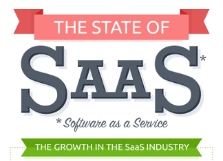 23 Staggering SaaS Industry Trends