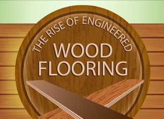 29 Astonishing Flooring Industry Trends