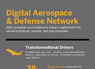 29 Provocative Aerospace and Defense Industry Trends