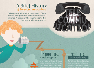 29 Terrific Telecommunication Industry Trends
