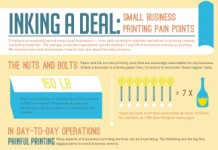 30 Stunning Commercial Printing Industry Trends