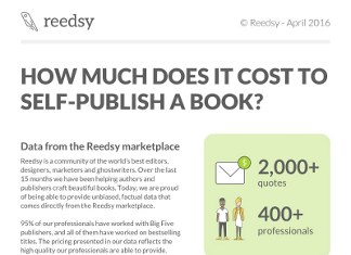 How Much Does it Cost to Self-Publish a Book