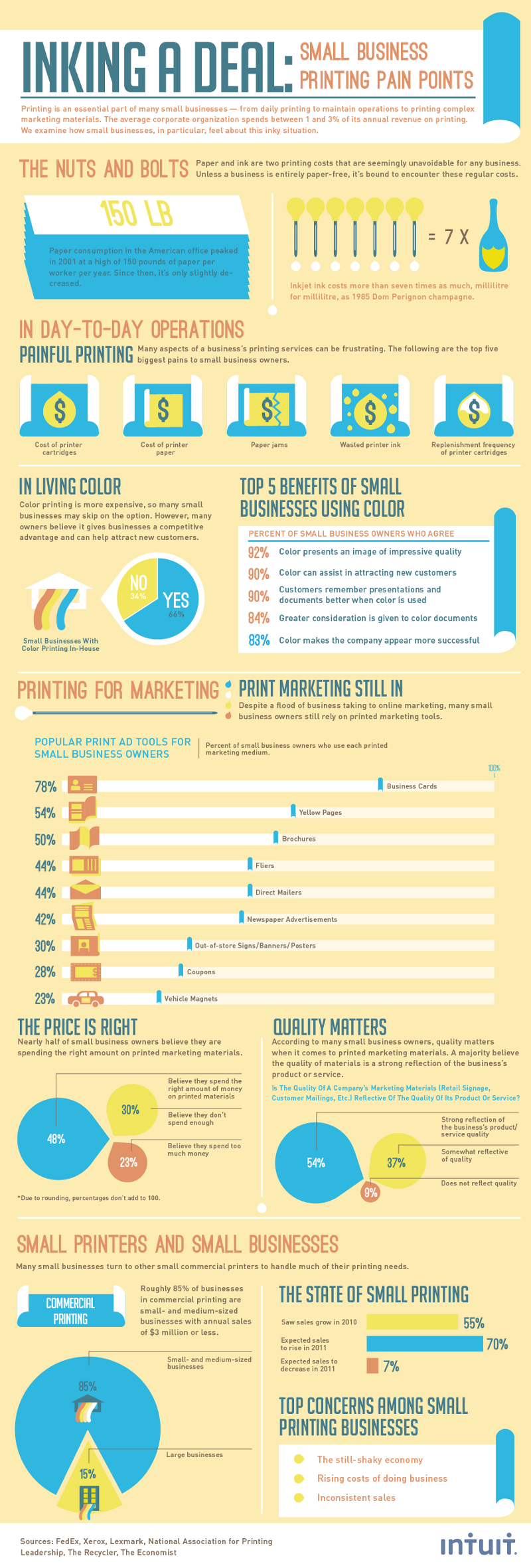 Small Business Printing