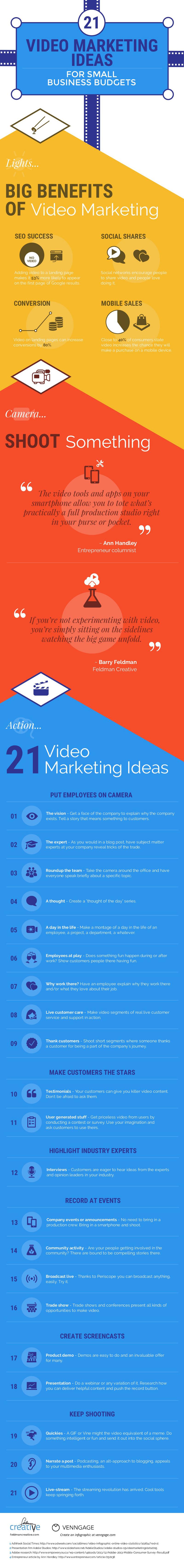Video-Marketing-Tactics