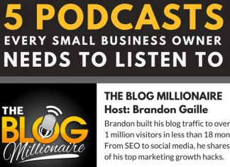 best-podcasts-for-entrepreneurs