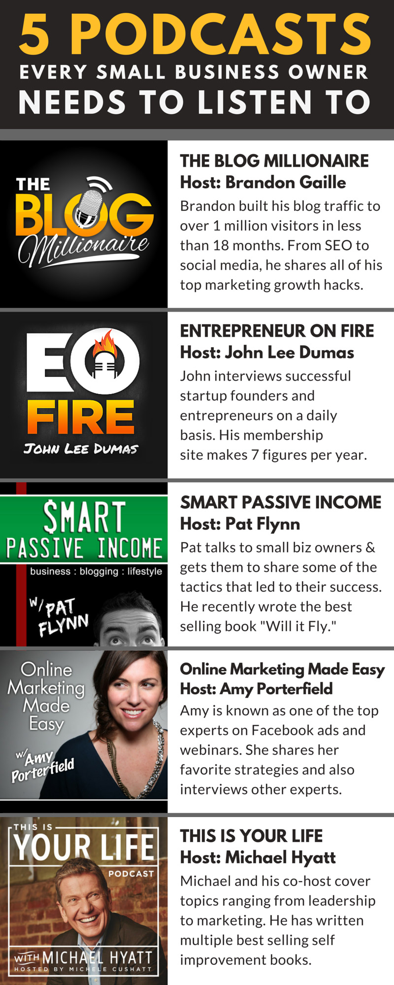 best-small-business-marketing-podcasts-infographic-2