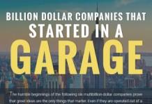 10 Billion Dollar Companies that Started in a Garage