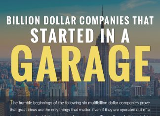 10 Billion Dollar Companies that Started in a Garage