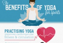 25 Eye Opening Yoga Industry Trends