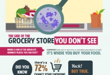26 Interesting Grocery Store Industry Trends