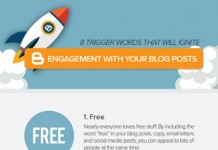 8 Words That Make Blog Titles More Clickable