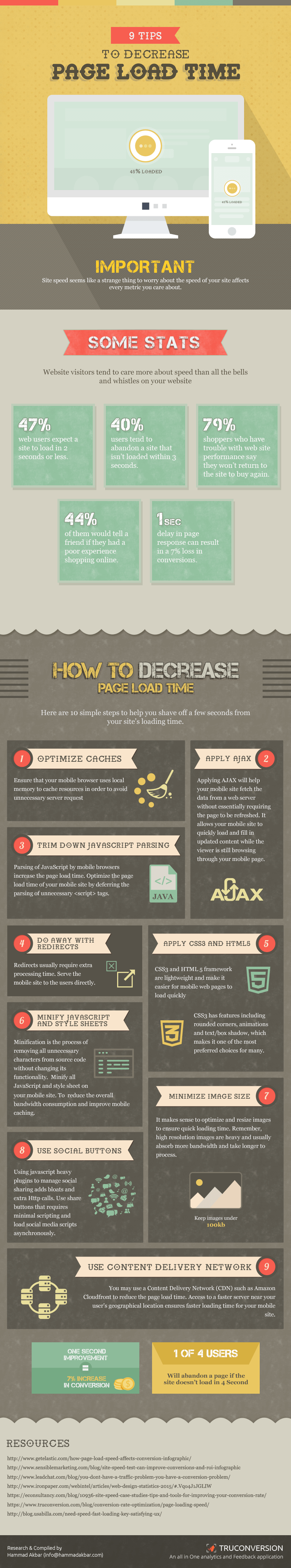 Improve-Page-Load-Time