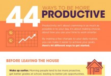 44 Unique Ways to Be More Productive Everyday