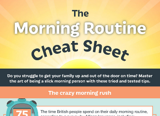 The Ultimate Early Morning Routine Cheatsheet