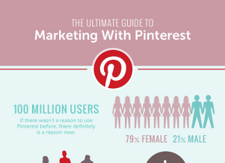 15 Incredible Pinterest Marketing Tips