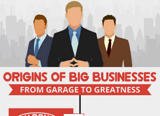 21 Origin Stories of Billion Dollar Companies