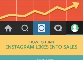 3 Instagram Marketing Techniques that Drive Real Sales