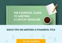 The Catchy Blog Post Title Blueprint