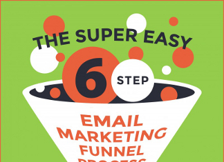 The Ultimate Email Marketing Funnel Template