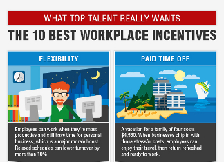 10 Really Cool Employee Incentive Program Examples