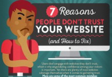 7 Big Mistakes that Kill Website Trust