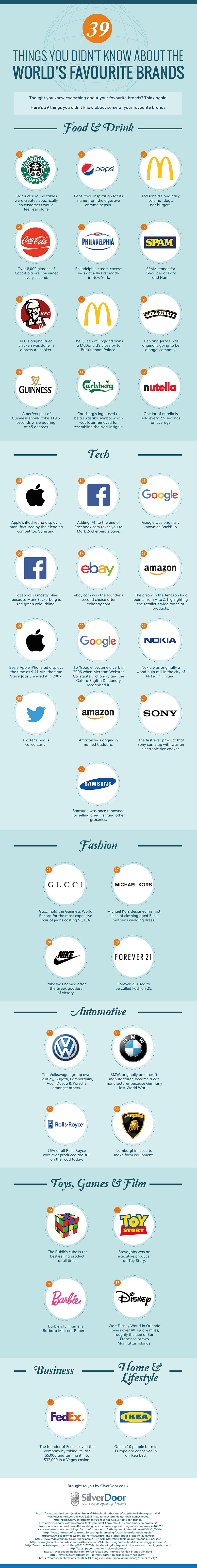 Billion-Dollar-Brands