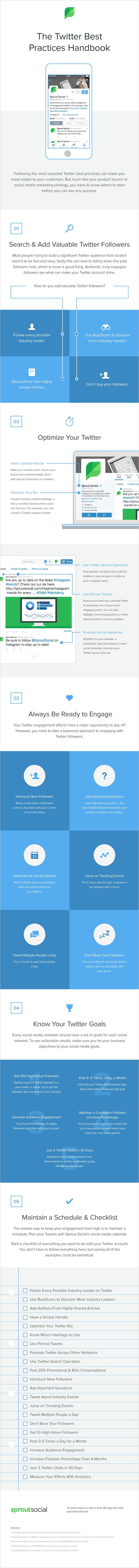 Twitter-Best-Practices
