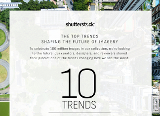 10 Biggest Photography Trends for 2017