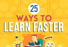 25 Ways to Learn Faster and Master Anything